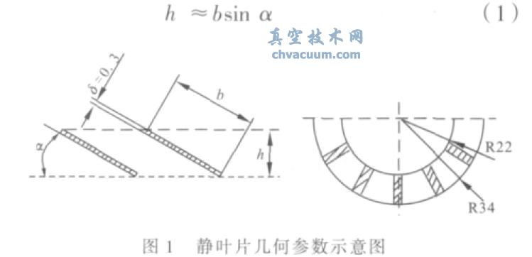 小型涡轮分子泵静叶片设计与成型技术