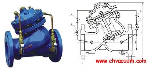 水力控制阀的分类与维护图片