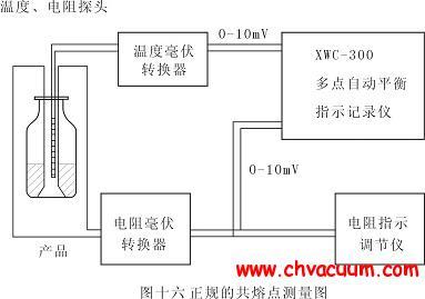 直流电,为了防止电解作用