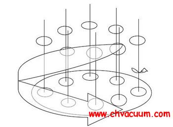 kr原子结构示意图