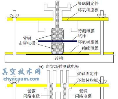 聚酰亚胺在低温真空环境下的直流电气特性