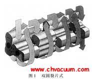 半导体工艺中应用干式真空泵的几种选择类型