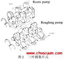 三叶圆裂片式干泵――真空技术网