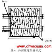 外部压缩型螺杆式干泵――真空技术网