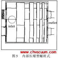 内部压缩型螺杆式干泵――真空技术网