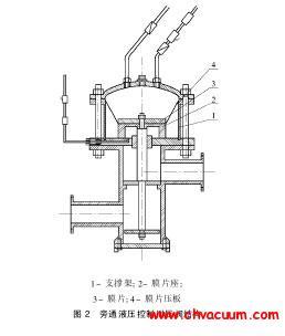 自动泄压阀的结构设计与工作原理(1)图片