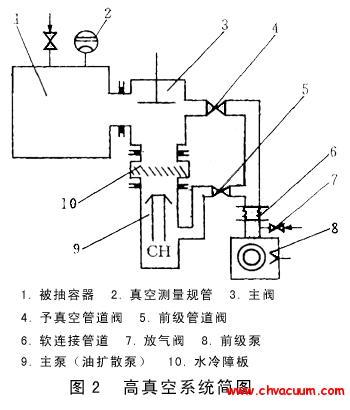zd6电路简图