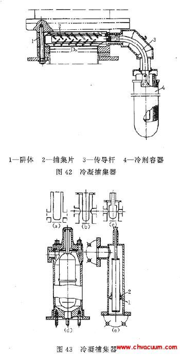 冷凝捕集器(冷阱)的作用和典型结构
