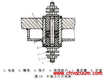 电输入密封的设计要求与常用结构图