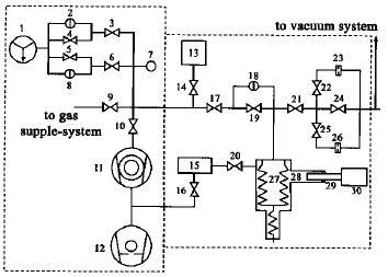 恒压式气体微流量计原理图