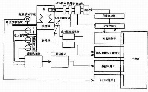 电路 电路图 电子 设计 素材 原理图 500_312