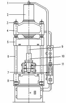 油压机与阀体模压示意图图片