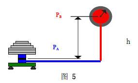 活塞式压力计的基本原理及应用