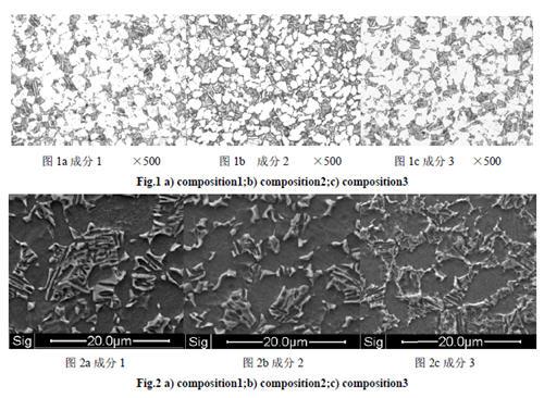 N、O、Fe的含量对TA15钛合金性能和组织的影响