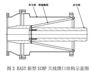 EAST离子回旋加热(ICRF)天线真空馈口电分析