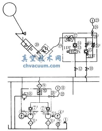 压力油液经单向阀⑦,调速阀⑩, 滤油器⑨至供油管路,通过供油管路至图片