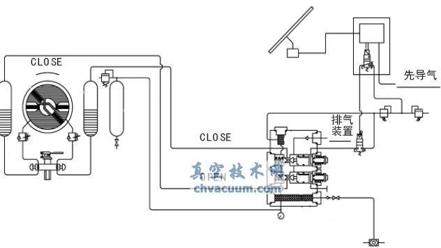 shafer气液联动阀的维护与改进图片