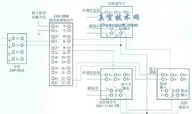 节阀控制系统接线图