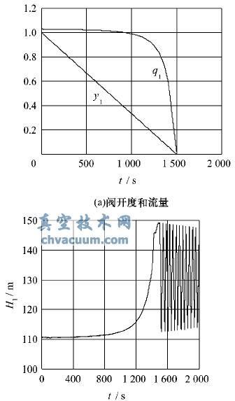 电路 电路图 电子 原理图 336_573 竖版 竖屏
