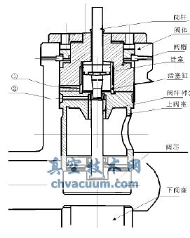高加三通阀的启,闭动力装置结构示意图图片