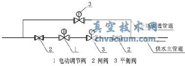 电动调节阀在热力站中的应用图片