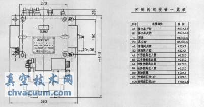 浅析水电站球阀控制系统