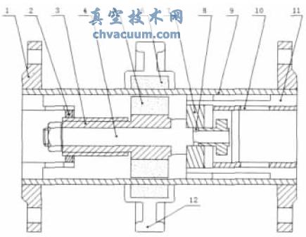 新型磁耦合无渗漏阀门基本结构示意图
