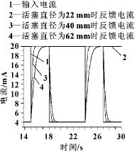 液压缸活塞油压作用面积的影响