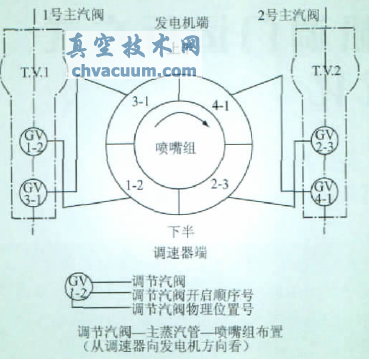电路 电路图 电子 原理图 369_359