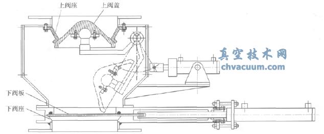 双密封卸灰阀结构示意图图片