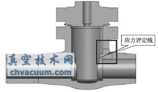 核级阀门强度计算方法的研究