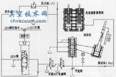 rexa执行器力驱动机构系统结构及原理
