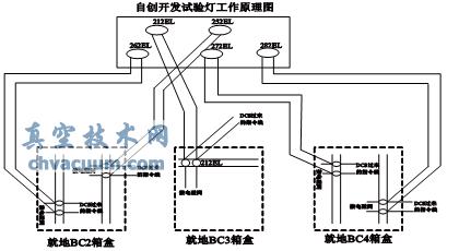 图4 自制试验装置原理图-主蒸汽隔离阀自主调试研究