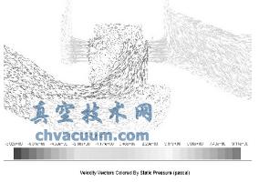 设计 调节阀/图4 未加节流孔板对称面压力分布矢量图