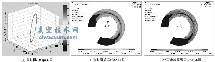 大跨空间结构风致振动的数值模型
