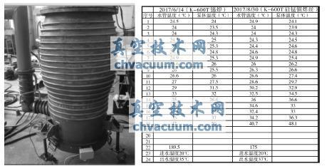 高真空油扩散泵冷却水管新型焊接工艺