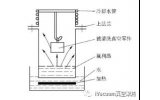 真空工艺 | 表面净化处理的基本方法:蒸汽清洗