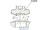 阀门的几种常用分类方法