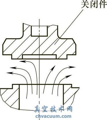 截门形阀门结构