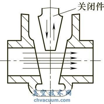 闸门形阀门结构