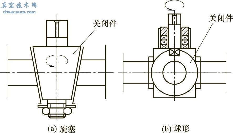 旋塞和球形阀门结构