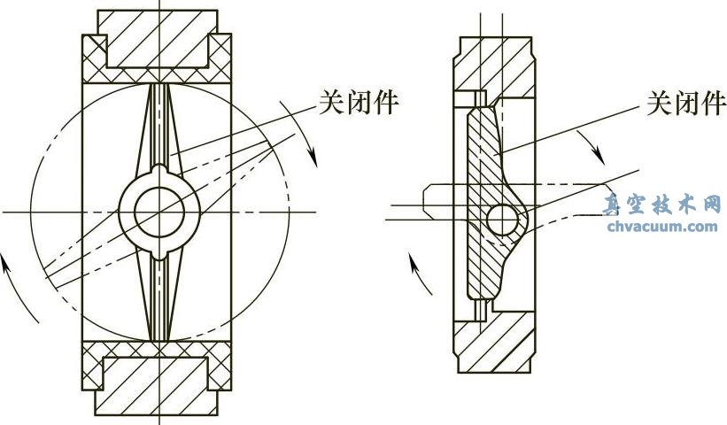 蝶形阀门结构