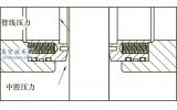 平板闸阀的基本特点