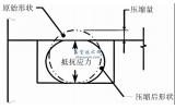 超高真空法兰常见的几种金属密封方法