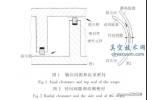 涡旋真空泵的关键技术问题