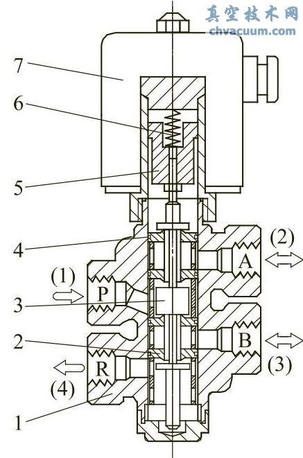 电磁阀的结构和原理ppt_电磁阀工作原理