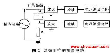 谐振阻抗的测量电路图