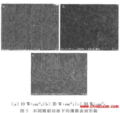 不同溅射功率下的薄膜表面形貌