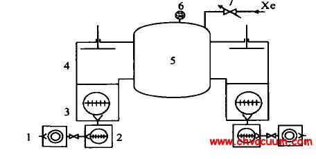 TS21000 真空系统配置示意图