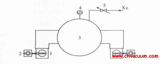 TS- 5 真空系统配置示意图